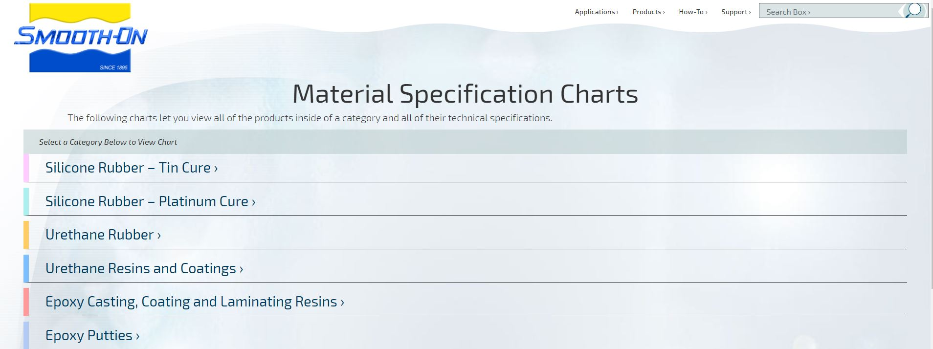 New Web Tool - Interactive Smooth-On Material Specification Charts